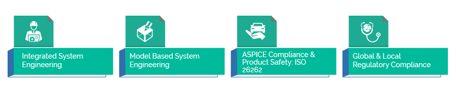APPLICATION LIFECYCLE MANAGEMENT INVOLVES