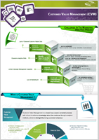 01-cvm-customer-value-management_v6-infographic