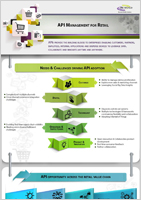 ds_api-mgmt-for-retail-infographic_v1
