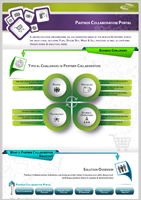 retail-ig-partner-collaboration_v3-infographic