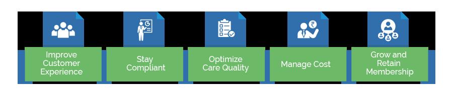 Healthcare Service Provider